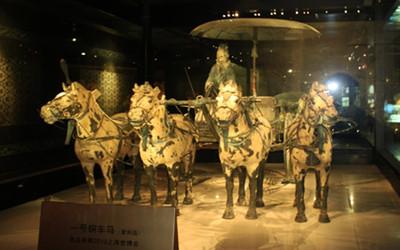 Xian History